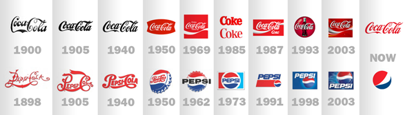 a comparison of the business practices of coca cola and pepsi Coca cola vs pepsi in bangladesh executive summary this report provides an analysis and evaluation of the pepsi and coca cola in their customer segmentation models this method of analysis includes market segmentation, market targeting, market positioning, as well as the marketing mix of pepsi and coca cola.